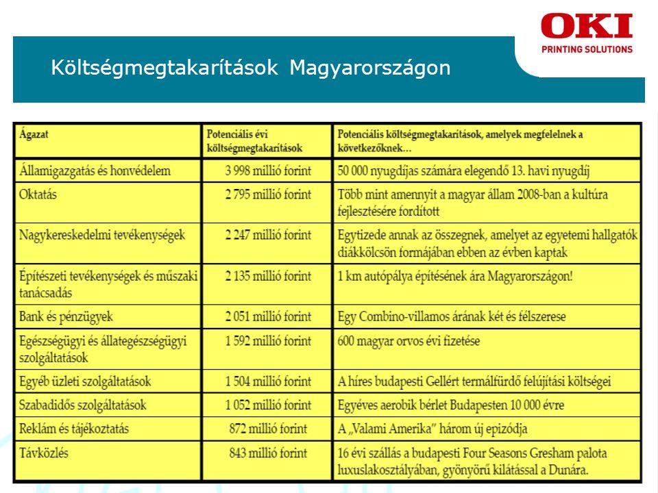 Házon belüli nyomtatásra fordított összegek szektorcsoportonként Magyarországon, millió forint, 2008-as értékek és árak