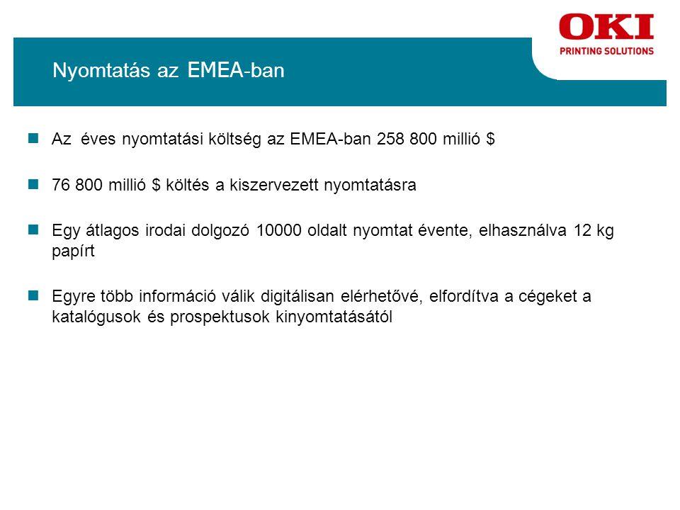 Nyomtatás Magyarországon A magyar cégek összesített éves nyomtatási kiadása kb.