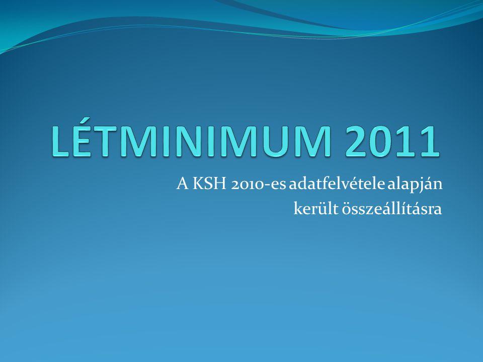 A KSH 2010-es adatfelvétele alapján került összeállításra