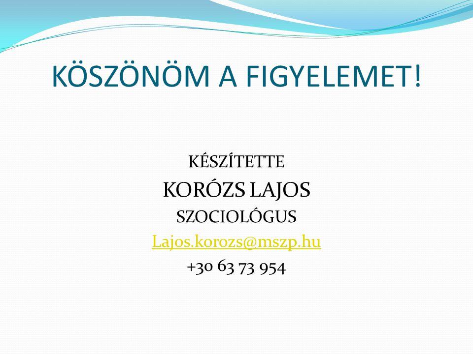 KÖSZÖNÖM A FIGYELEMET! KÉSZÍTETTE KORÓZS LAJOS SZOCIOLÓGUS Lajos.korozs@mszp.hu +30 63 73 954