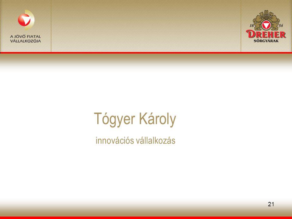 21 Tógyer Károly innovációs vállalkozás
