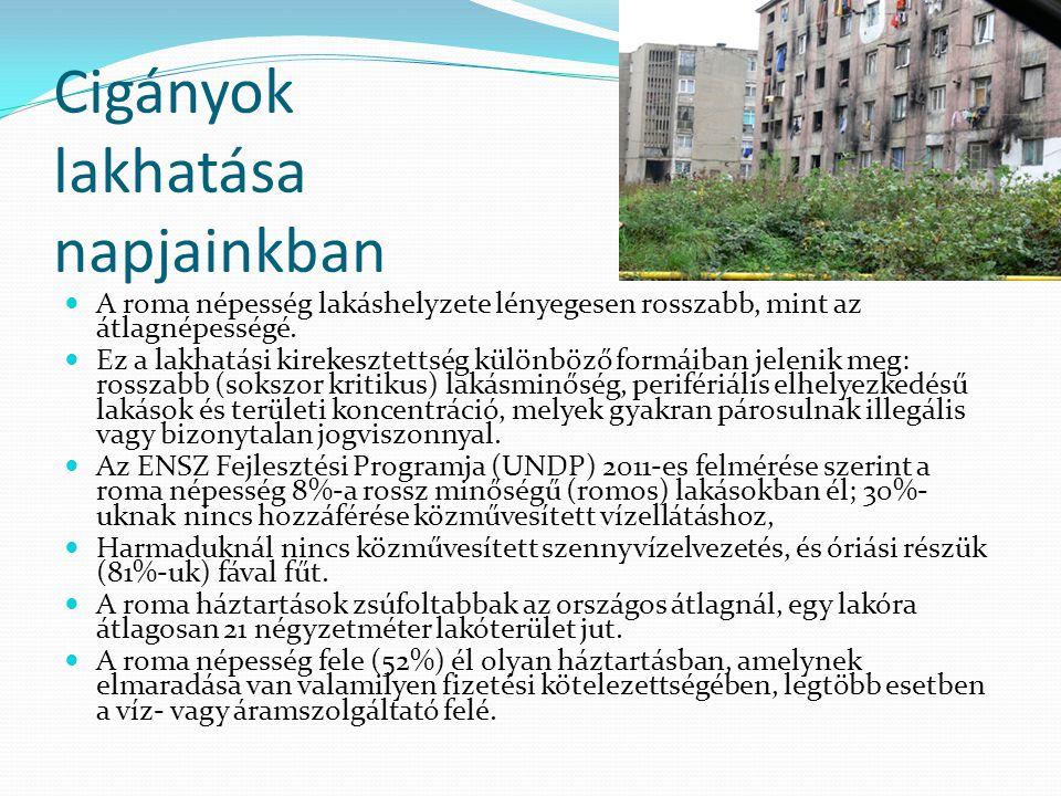 Cigányok lakhatása napjainkban A roma népesség lakáshelyzete lényegesen rosszabb, mint az átlagnépességé. Ez a lakhatási kirekesztettség különböző for