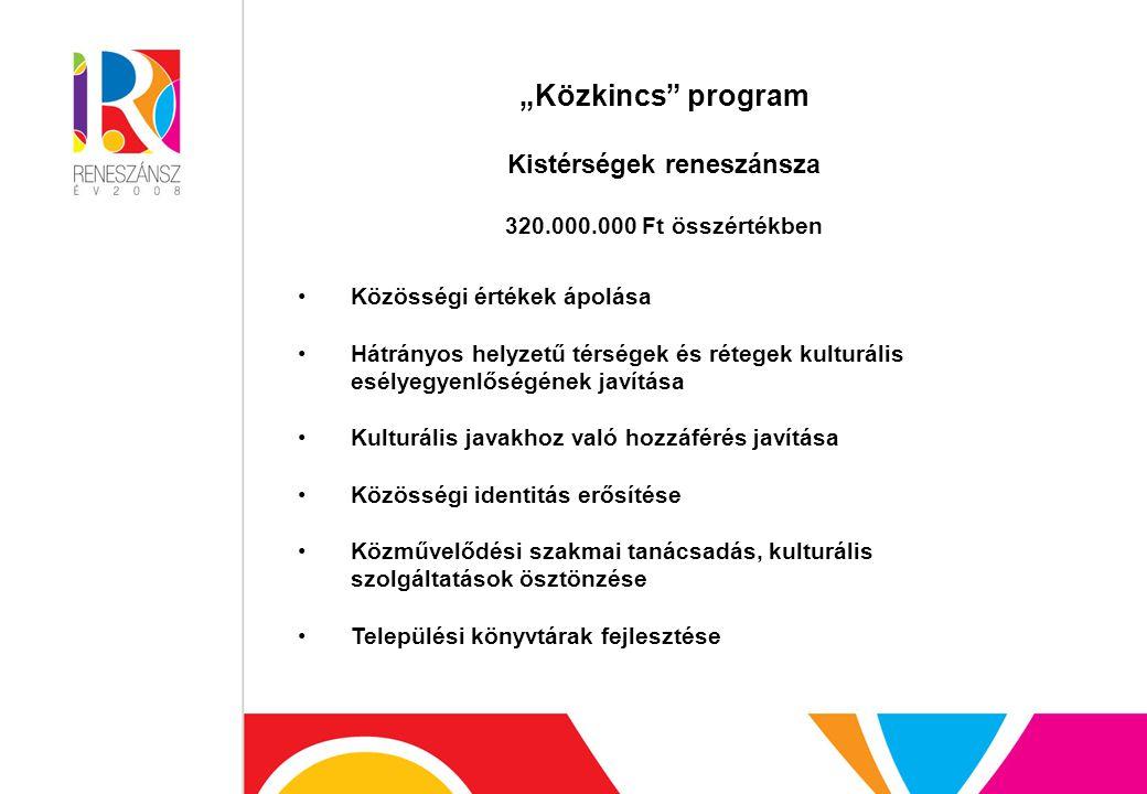 """""""Közkincs program Kistérségek reneszánsza 320.000.000 Ft összértékben Közösségi értékek ápolása Hátrányos helyzetű térségek és rétegek kulturális esélyegyenlőségének javítása Kulturális javakhoz való hozzáférés javítása Közösségi identitás erősítése Közművelődési szakmai tanácsadás, kulturális szolgáltatások ösztönzése Települési könyvtárak fejlesztése"""