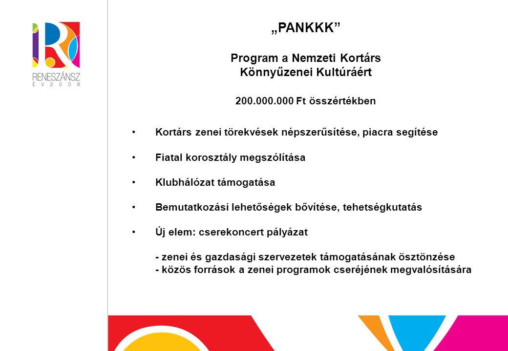 """""""PANKKK Program a Nemzeti Kortárs Könnyűzenei Kultúráért 200.000.000 Ft összértékben Kortárs zenei törekvések népszerűsítése, piacra segítése Fiatal korosztály megszólítása Klubhálózat támogatása Bemutatkozási lehetőségek bővítése, tehetségkutatás Új elem: cserekoncert pályázat - zenei és gazdasági szervezetek támogatásának ösztönzése - közös források a zenei programok cseréjének megvalósítására"""