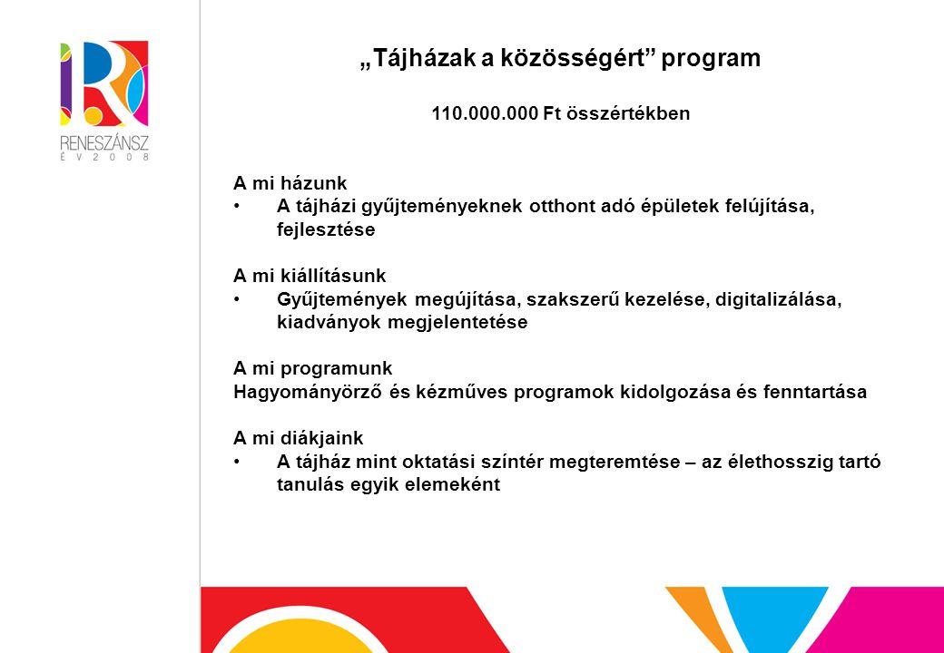 """""""Tájházak a közösségért program 110.000.000 Ft összértékben A mi házunk A tájházi gyűjteményeknek otthont adó épületek felújítása, fejlesztése A mi kiállításunk Gyűjtemények megújítása, szakszerű kezelése, digitalizálása, kiadványok megjelentetése A mi programunk Hagyományörző és kézműves programok kidolgozása és fenntartása A mi diákjaink A tájház mint oktatási színtér megteremtése – az élethosszig tartó tanulás egyik elemeként"""