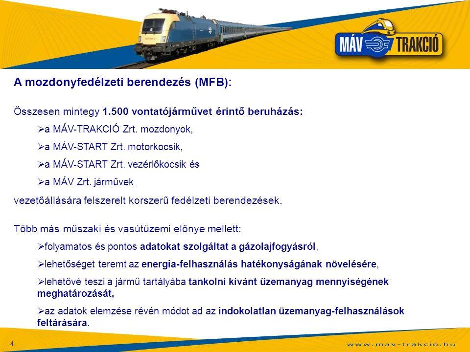 4 A mozdonyfedélzeti berendezés (MFB): Összesen mintegy 1.500 vontatójárművet érintő beruházás:  a MÁV-TRAKCIÓ Zrt. mozdonyok,  a MÁV-START Zrt. mot