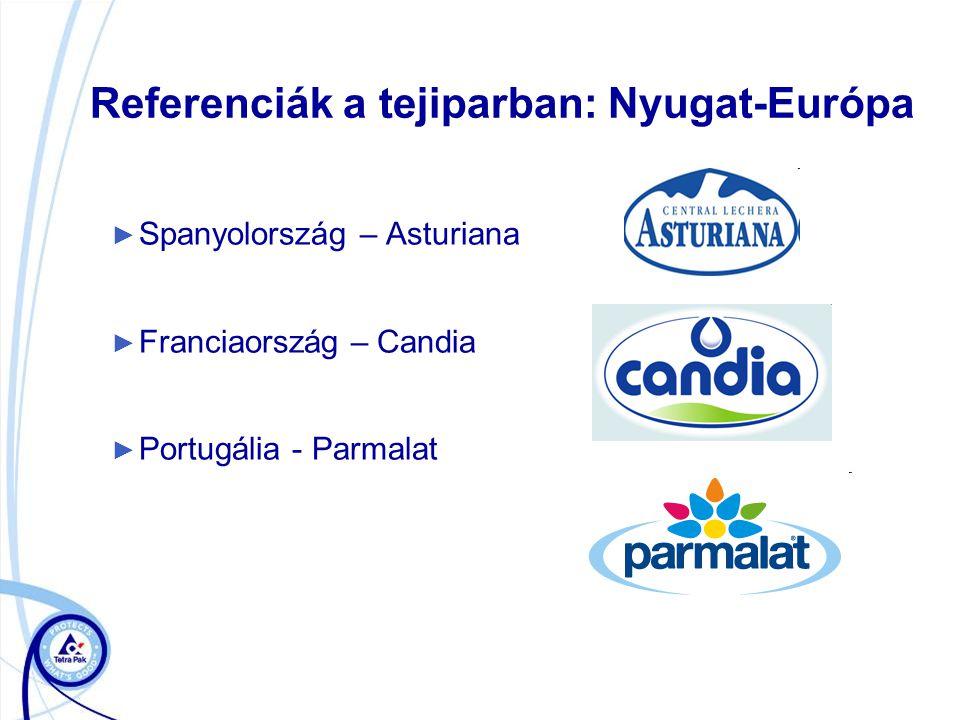Referenciák a tejiparban: Nyugat-Európa ► Spanyolország – Asturiana ► Franciaország – Candia ► Portugália - Parmalat