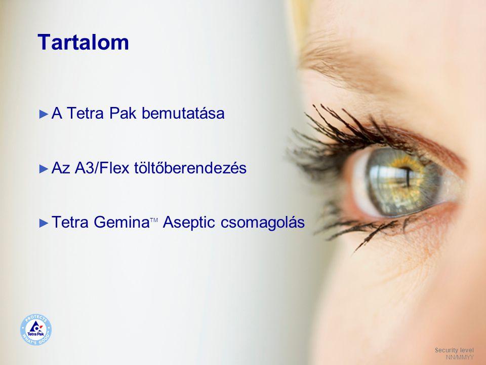 Security level NN/MMYY Tartalom ► A Tetra Pak bemutatása ► Az A3/Flex töltőberendezés ► Tetra Gemina TM Aseptic csomagolás