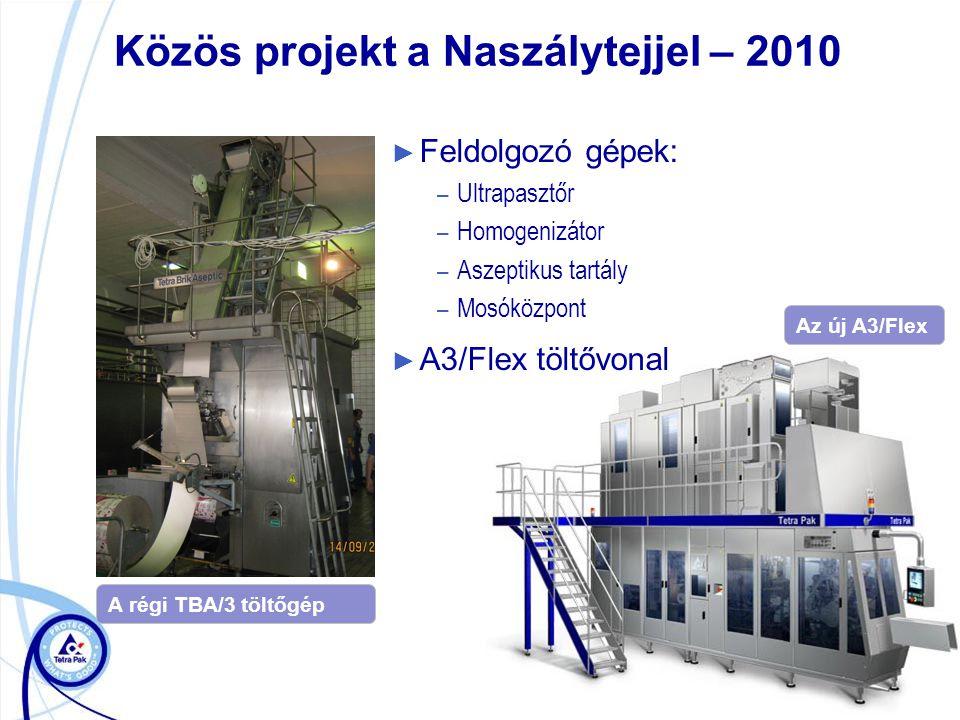 Közös projekt a Naszálytejjel – 2010 ► Feldolgozó gépek: – Ultrapasztőr – Homogenizátor – Aszeptikus tartály – Mosóközpont ► A3/Flex töltővonal A régi TBA/3 töltőgép Az új A3/Flex