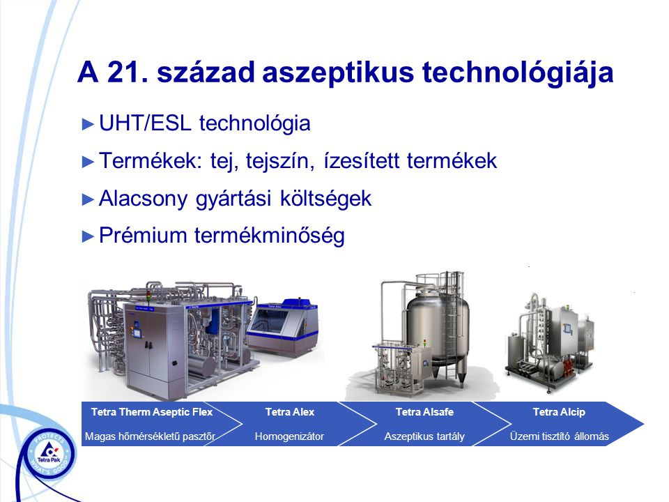 A 21. század aszeptikus technológiája ► UHT/ESL technológia ► Termékek: tej, tejszín, ízesített termékek ► Alacsony gyártási költségek ► Prémium termé