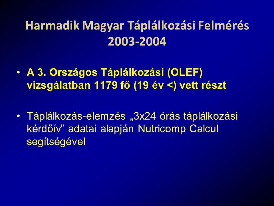 Harmadik Magyar Táplálkozási Felmérés 2003-2004 A 3.