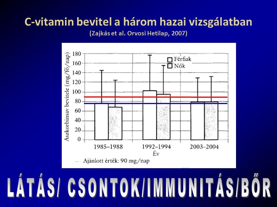 C-vitamin bevitel a három hazai vizsgálatban (Zajkás et al. Orvosi Hetilap, 2007)