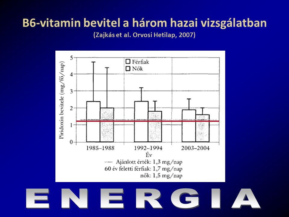 B6-vitamin bevitel a három hazai vizsgálatban (Zajkás et al. Orvosi Hetilap, 2007)