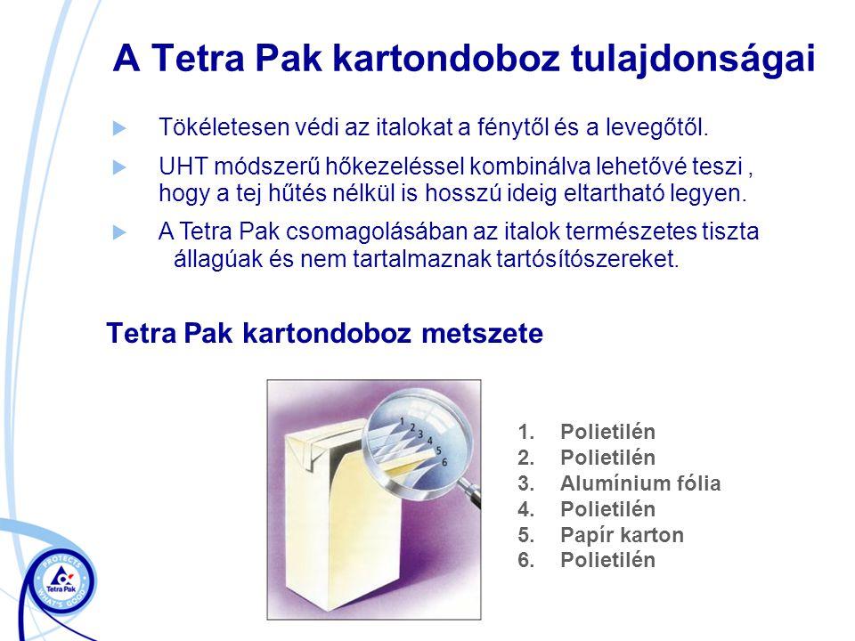 A Tetra Pak kartondoboz tulajdonságai  Tökéletesen védi az italokat a fénytől és a levegőtől.  UHT módszerű hőkezeléssel kombinálva lehetővé teszi,