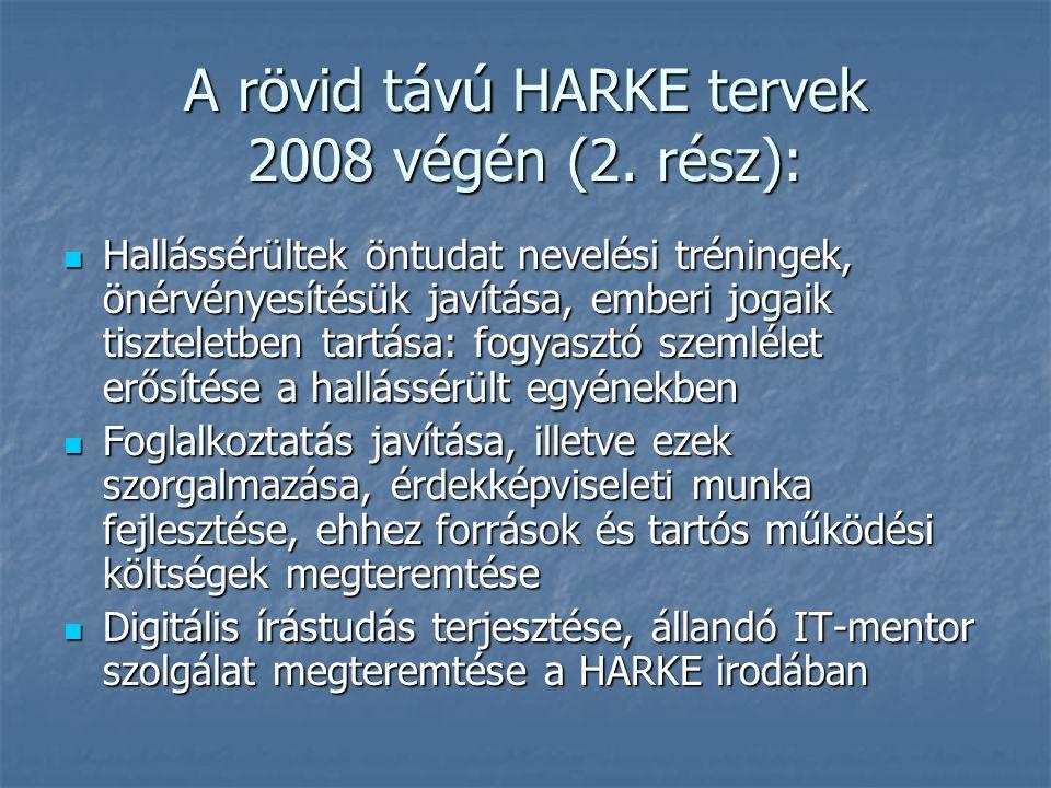 A rövid távú HARKE tervek 2008 végén (2. rész): Hallássérültek öntudat nevelési tréningek, önérvényesítésük javítása, emberi jogaik tiszteletben tartá