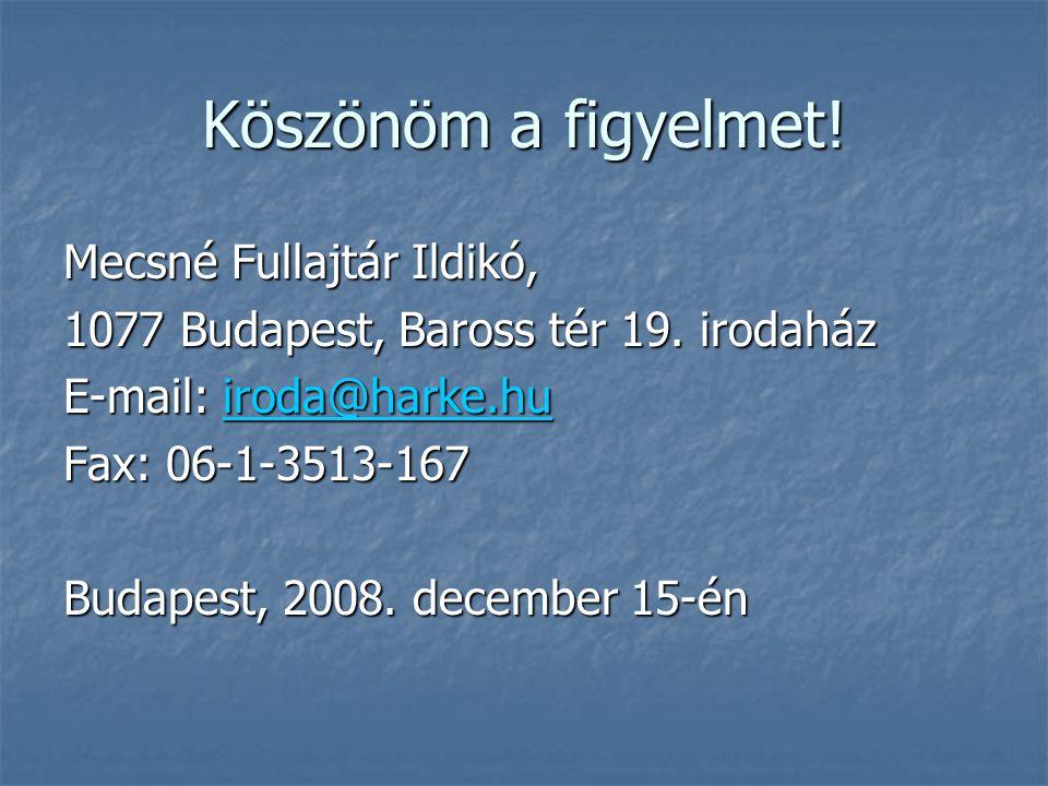 Köszönöm a figyelmet. Mecsné Fullajtár Ildikó, 1077 Budapest, Baross tér 19.