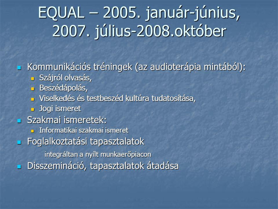 EQUAL – 2005. január-június, 2007. július-2008.október Kommunikációs tréningek (az audioterápia mintából): Kommunikációs tréningek (az audioterápia mi