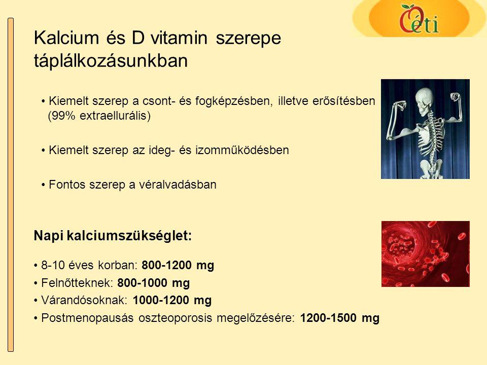 Kalcium és D vitamin szerepe táplálkozásunkban 8-10 éves korban: 800-1200 mg Felnőtteknek: 800-1000 mg Várandósoknak: 1000-1200 mg Postmenopausás oszt