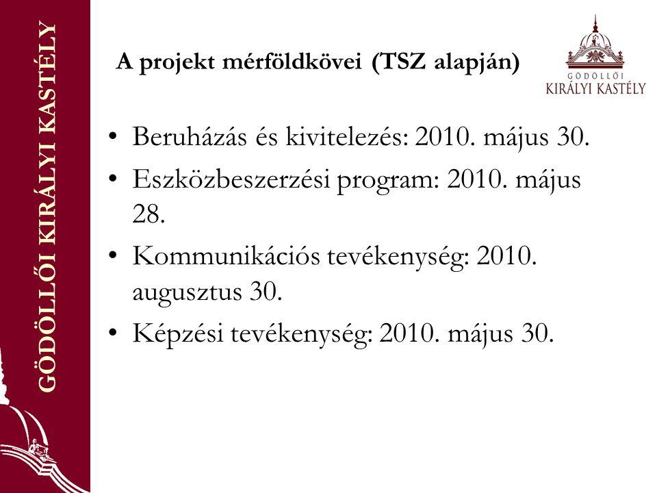 GÖDÖLLŐI KIRÁLYI KASTÉLY A projekt mérföldkövei (TSZ alapján) Beruházás és kivitelezés: 2010.
