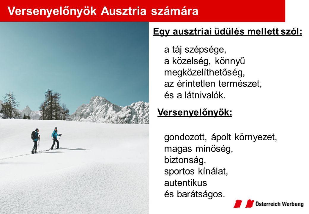 Versenyelőnyök Ausztria számára a táj szépsége, a közelség, könnyű megközelíthetőség, az érintetlen természet, és a látnivalók. Egy ausztriai üdülés m