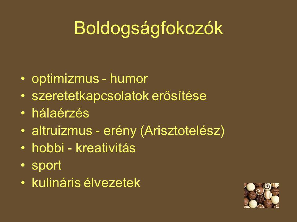 Boldogságfokozók optimizmus - humor szeretetkapcsolatok erősítése hálaérzés altruizmus - erény (Arisztotelész) hobbi - kreativitás sport kulináris élvezetek