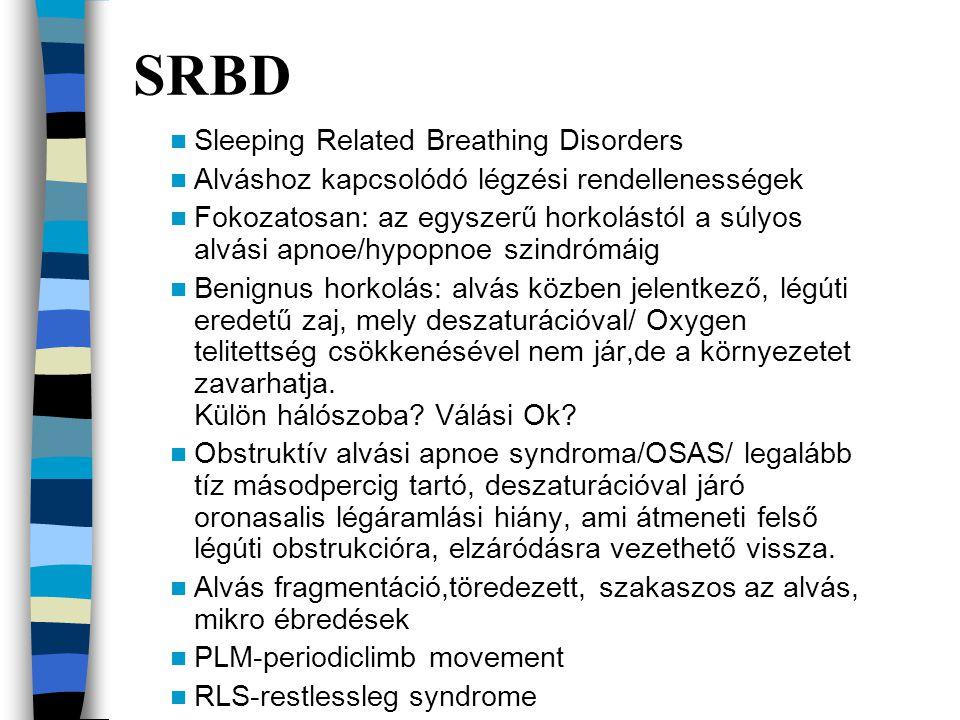 SRBD Sleeping Related Breathing Disorders Alváshoz kapcsolódó légzési rendellenességek Fokozatosan: az egyszerű horkolástól a súlyos alvási apnoe/hypopnoe szindrómáig Benignus horkolás: alvás közben jelentkező, légúti eredetű zaj, mely deszaturációval/ Oxygen telitettség csökkenésével nem jár,de a környezetet zavarhatja.