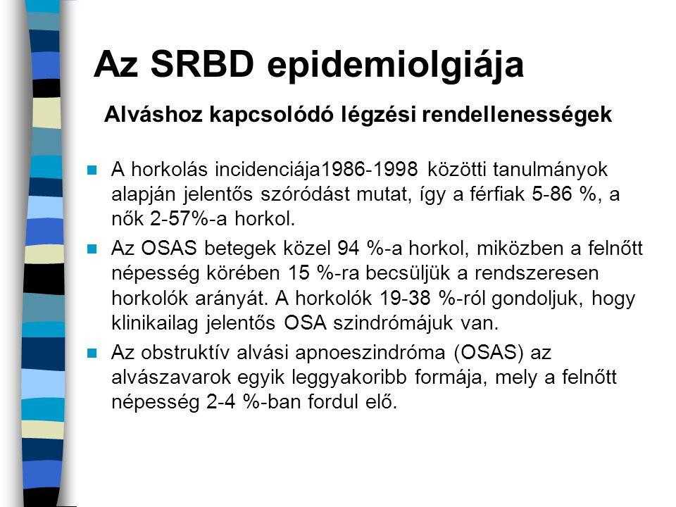 Az SRBD epidemiolgiája Alváshoz kapcsolódó légzési rendellenességek A horkolás incidenciája1986-1998 közötti tanulmányok alapján jelentős szóródást mutat, így a férfiak 5-86 %, a nők 2-57%-a horkol.