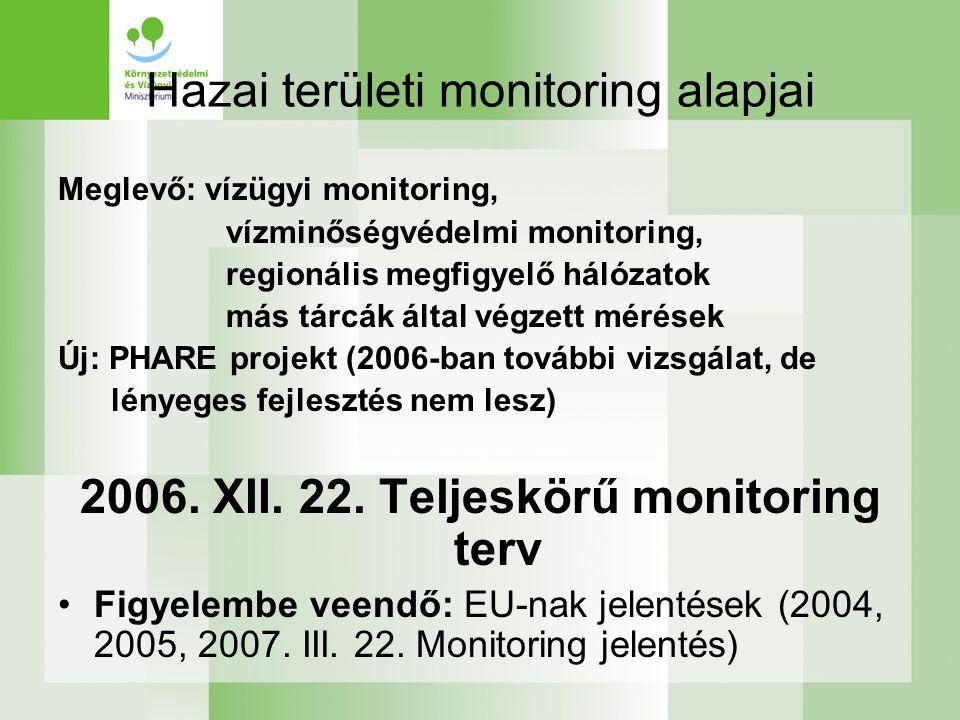 Hazai területi monitoring alapjai Meglevő: vízügyi monitoring, vízminőségvédelmi monitoring, regionális megfigyelő hálózatok más tárcák által végzett mérések Új: PHARE projekt (2006-ban további vizsgálat, de lényeges fejlesztés nem lesz) 2006.