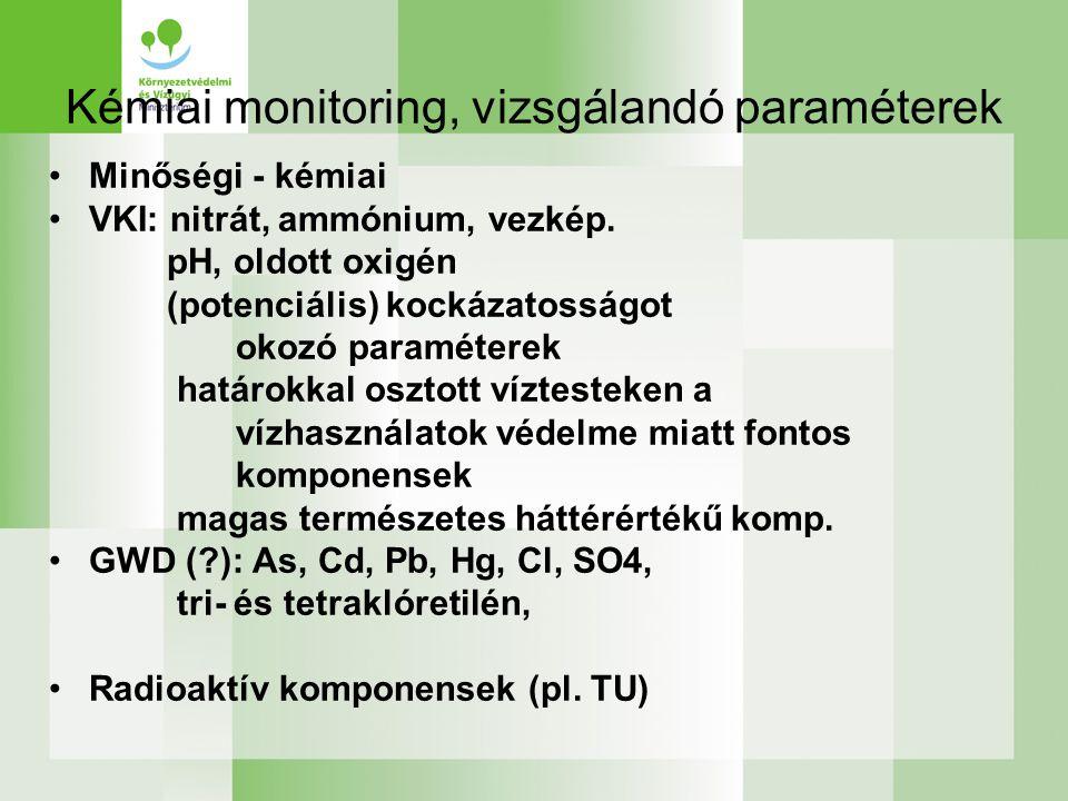 Kémiai monitoring, vizsgálandó paraméterek Minőségi - kémiai VKI: nitrát, ammónium, vezkép.