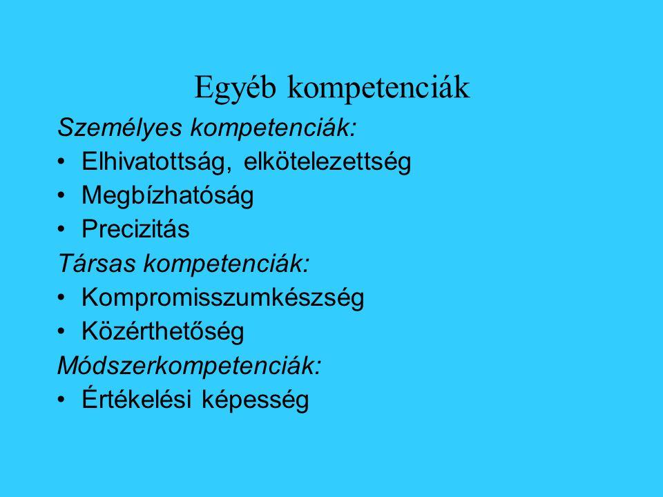 Egyéb kompetenciák Személyes kompetenciák: Elhivatottság, elkötelezettség Megbízhatóság Precizitás Társas kompetenciák: Kompromisszumkészség Közérthetőség Módszerkompetenciák: Értékelési képesség