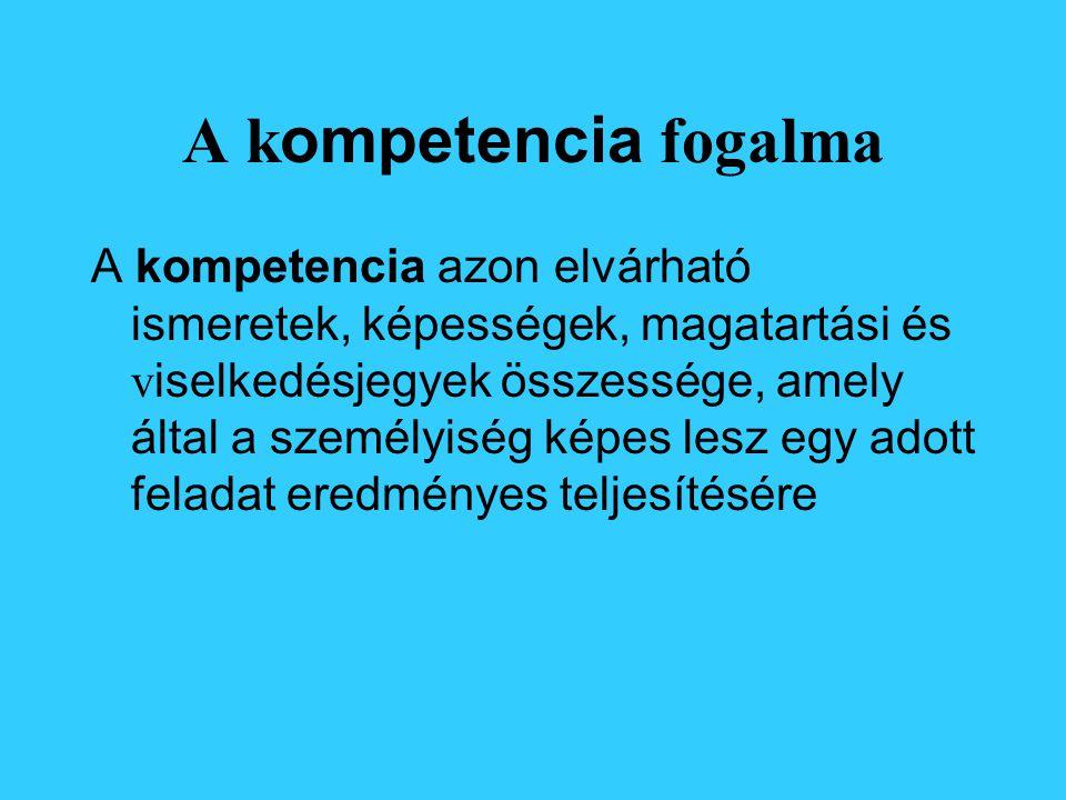 A k ompetencia fogalma A kompetencia azon elvárható ismeretek, képességek, magatartási és v iselkedésjegyek összessége, amely által a személyiség képes lesz egy adott feladat eredményes teljesítésére