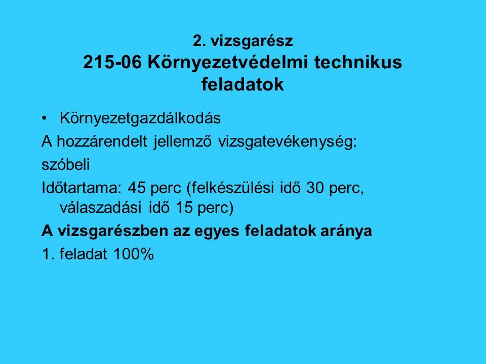 2. vizsgarész 215-06 Környezetvédelmi technikus feladatok Környezetgazdálkodás A hozzárendelt jellemző vizsgatevékenység: szóbeli Időtartama: 45 perc
