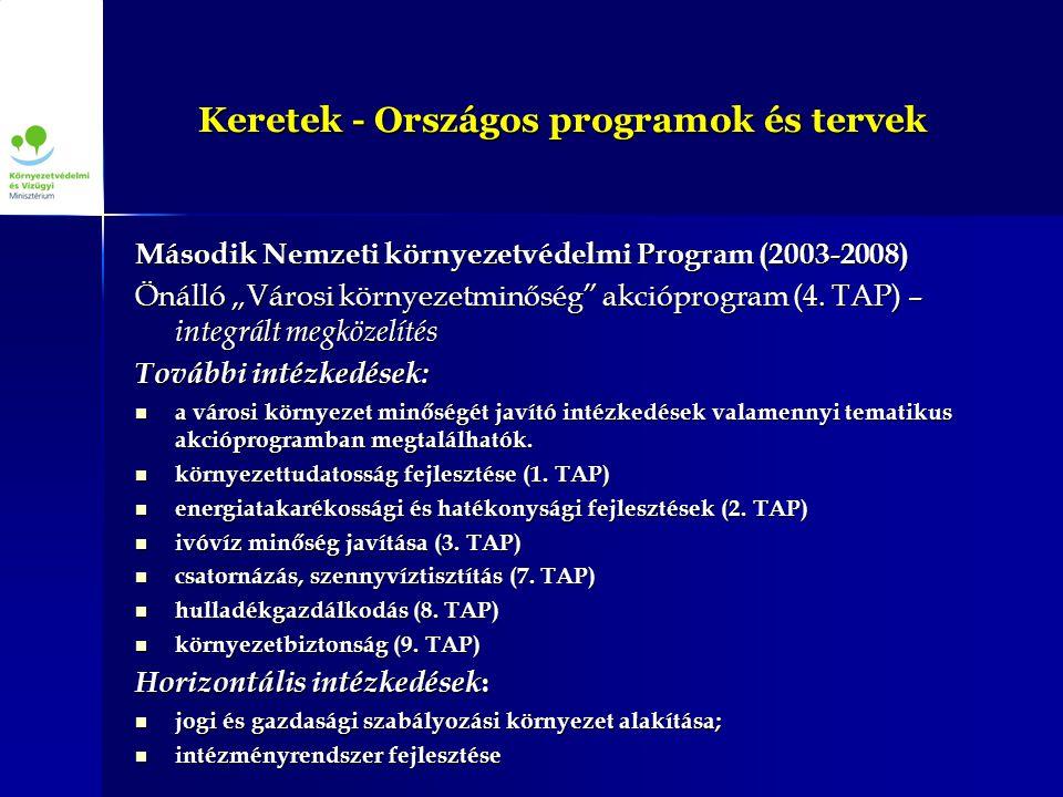 """Keretek - Országos programok és tervek Második Nemzeti környezetvédelmi Program (2003-2008) Önálló """"Városi környezetminőség akcióprogram (4."""
