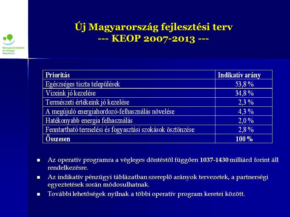 Új Magyarország fejlesztési terv --- KEOP 2007-2013 --- Az operatív programra a végleges döntéstől függően 1037-1430 milliárd forint áll rendelkezésre.
