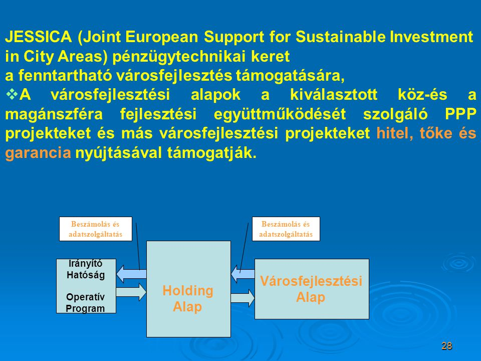 28 Irányító Hatóság Operatív Program Holding Alap Városfejlesztési Alap Beszámolás és adatszolgáltatás JESSICA (Joint European Support for Sustainable Investment in City Areas) pénzügytechnikai keret a fenntartható városfejlesztés támogatására,  A városfejlesztési alapok a kiválasztott köz-és a magánszféra fejlesztési együttműködését szolgáló PPP projekteket és más városfejlesztési projekteket hitel, tőke és garancia nyújtásával támogatják.