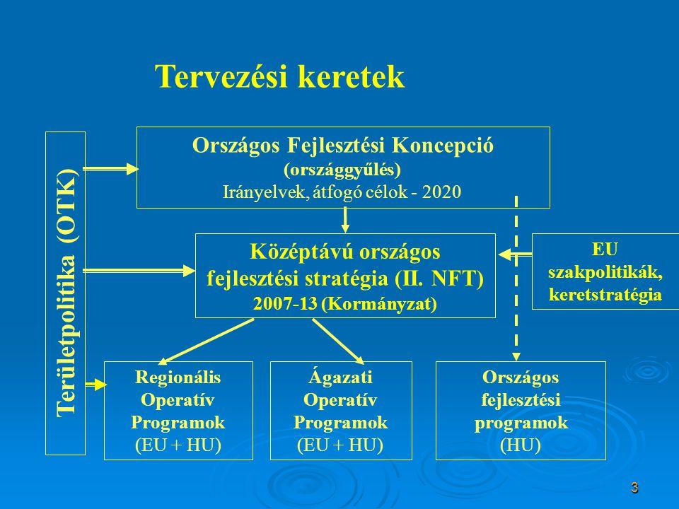 3 EU szakpolitikák, keretstratégia Területpolitika (OTK) Középtávú országos fejlesztési stratégia (II. NFT) 2007-13 (Kormányzat) Regionális Operatív P