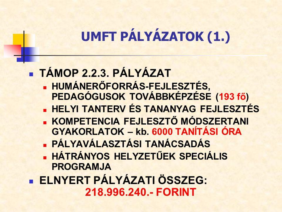 UMFT PÁLYÁZATOK (1.) TÁMOP 2.2.3. PÁLYÁZAT HUMÁNERŐFORRÁS-FEJLESZTÉS, PEDAGÓGUSOK TOVÁBBKÉPZÉSE (193 fő) HELYI TANTERV ÉS TANANYAG FEJLESZTÉS KOMPETEN