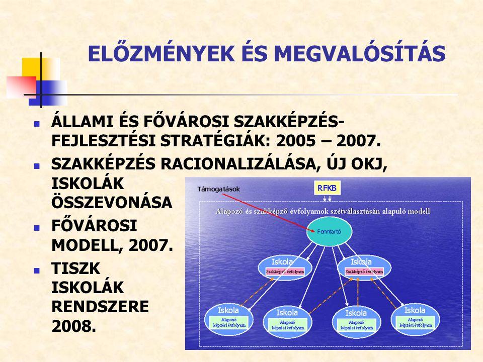 ELŐZMÉNYEK ÉS MEGVALÓSÍTÁS ÁLLAMI ÉS FŐVÁROSI SZAKKÉPZÉS- FEJLESZTÉSI STRATÉGIÁK: 2005 – 2007.