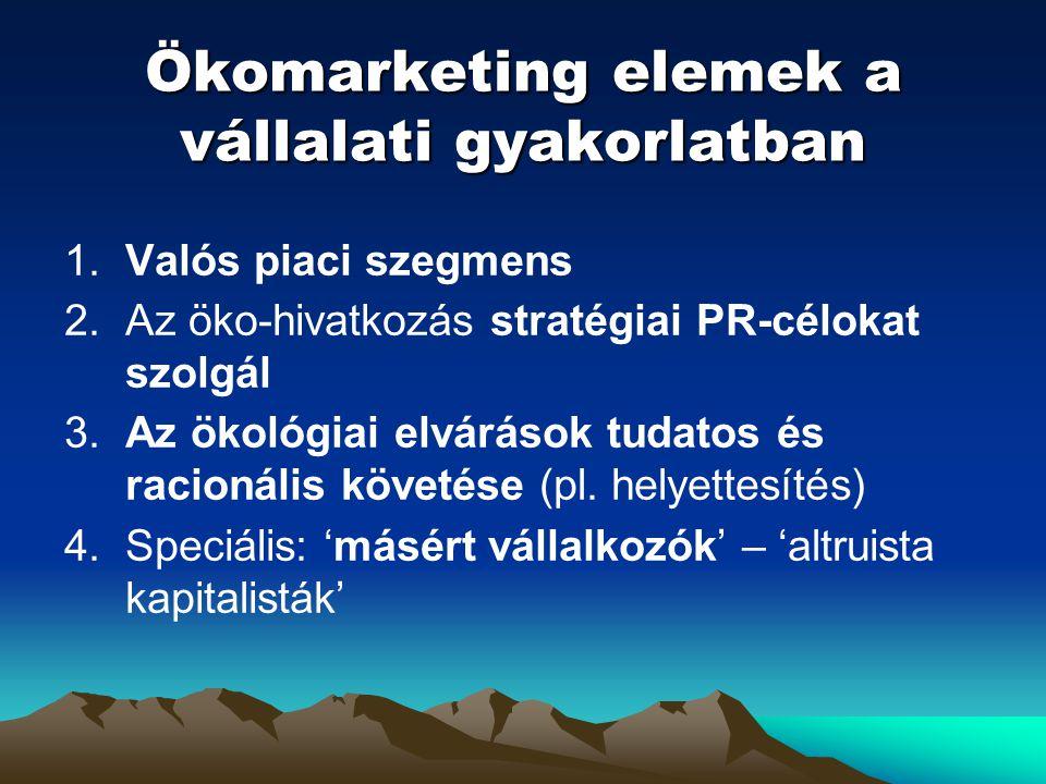 Ökomarketing elemek a vállalati gyakorlatban 1.Valós piaci szegmens 2.Az öko-hivatkozás stratégiai PR-célokat szolgál 3.Az ökológiai elvárások tudatos