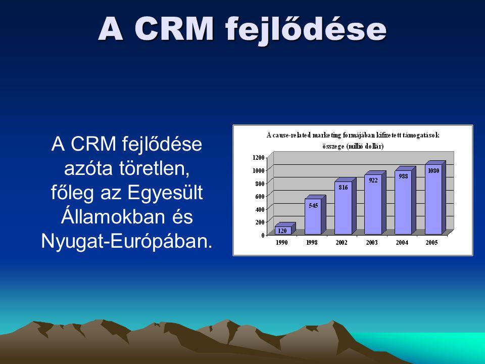 A CRM fejlődése A CRM fejlődése azóta töretlen, főleg az Egyesült Államokban és Nyugat-Európában.