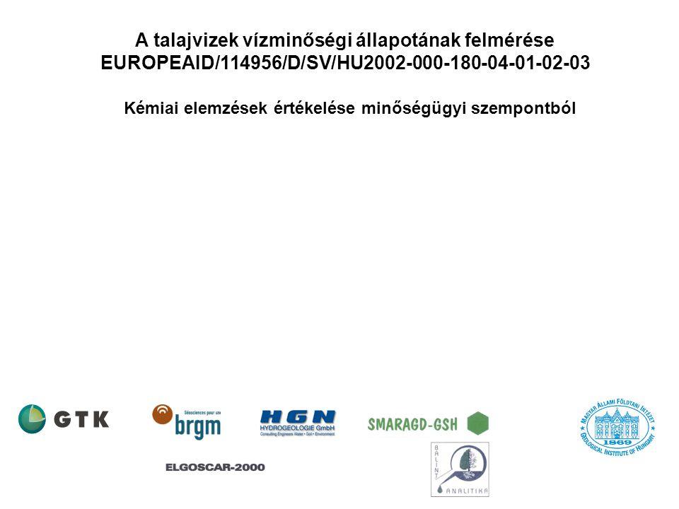 Kémiai elemzések értékelése minőségügyi szempontból A talajvizek vízminőségi állapotának felmérése EUROPEAID/114956/D/SV/HU2002-000-180-04-01-02-03
