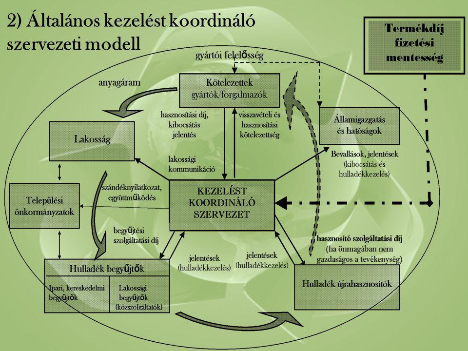2) Általános kezelést koordináló szervezeti modell