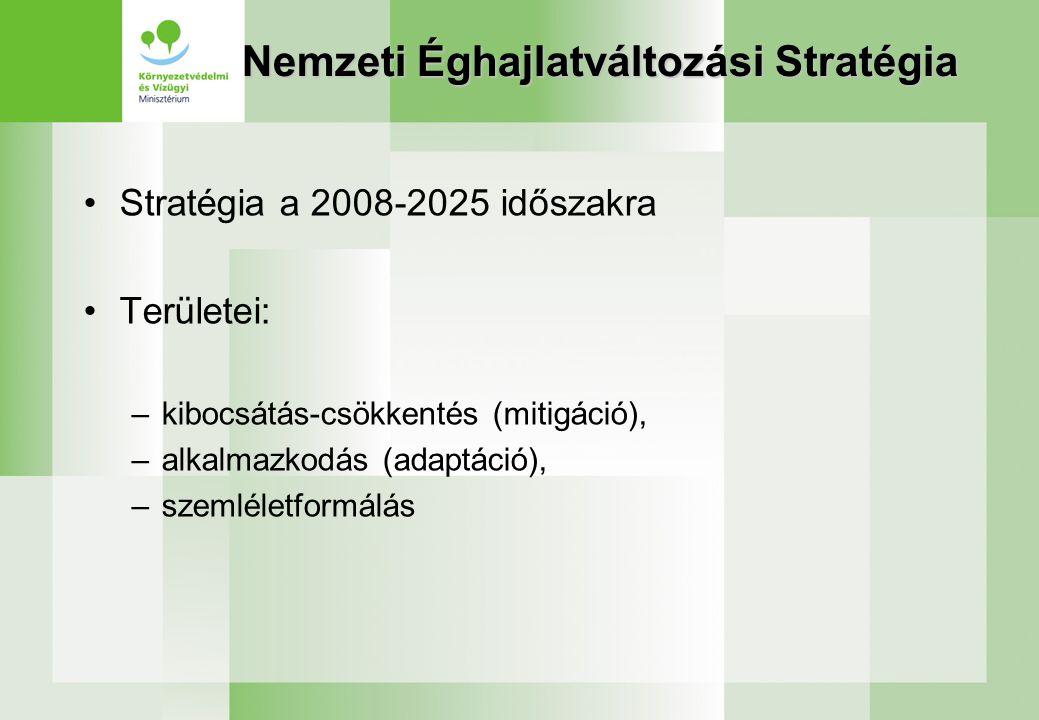 Nemzeti Éghajlatváltozási Stratégia Stratégia a 2008-2025 időszakra Területei: –kibocsátás-csökkentés (mitigáció), –alkalmazkodás (adaptáció), –szemlé