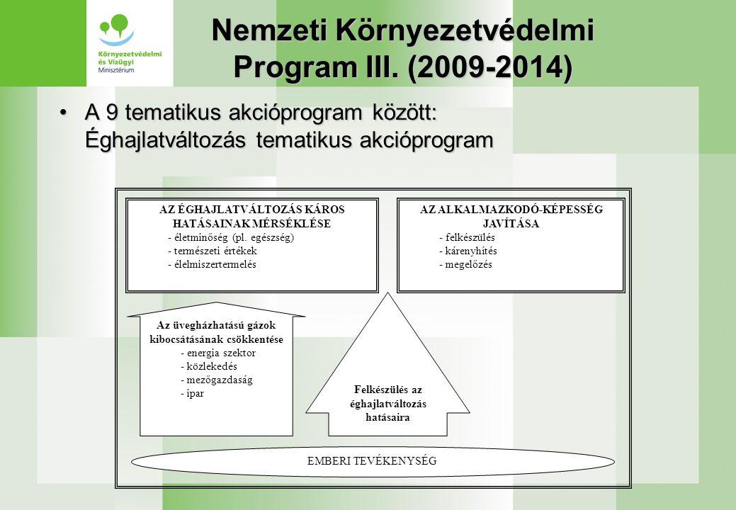 Nemzeti Környezetvédelmi Program III. (2009-2014) A 9 tematikus akcióprogram között: Éghajlatváltozás tematikus akcióprogramA 9 tematikus akcióprogram