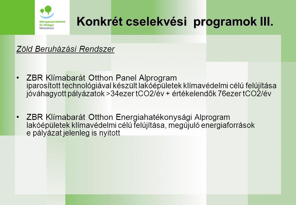Konkrét cselekvési programok III. Zöld Beruházási Rendszer ZBR Klímabarát Otthon Panel Alprogram iparosított technológiával készült lakóépületek klíma