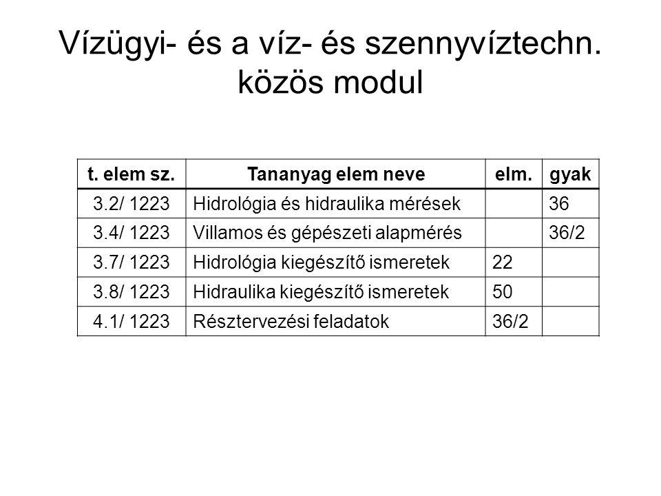Vízügyi- és a víz- és szennyvíztechn. közös modul t. elem sz.Tananyag elem neveelm.gyak 3.2/ 1223Hidrológia és hidraulika mérések36 3.4/ 1223Villamos