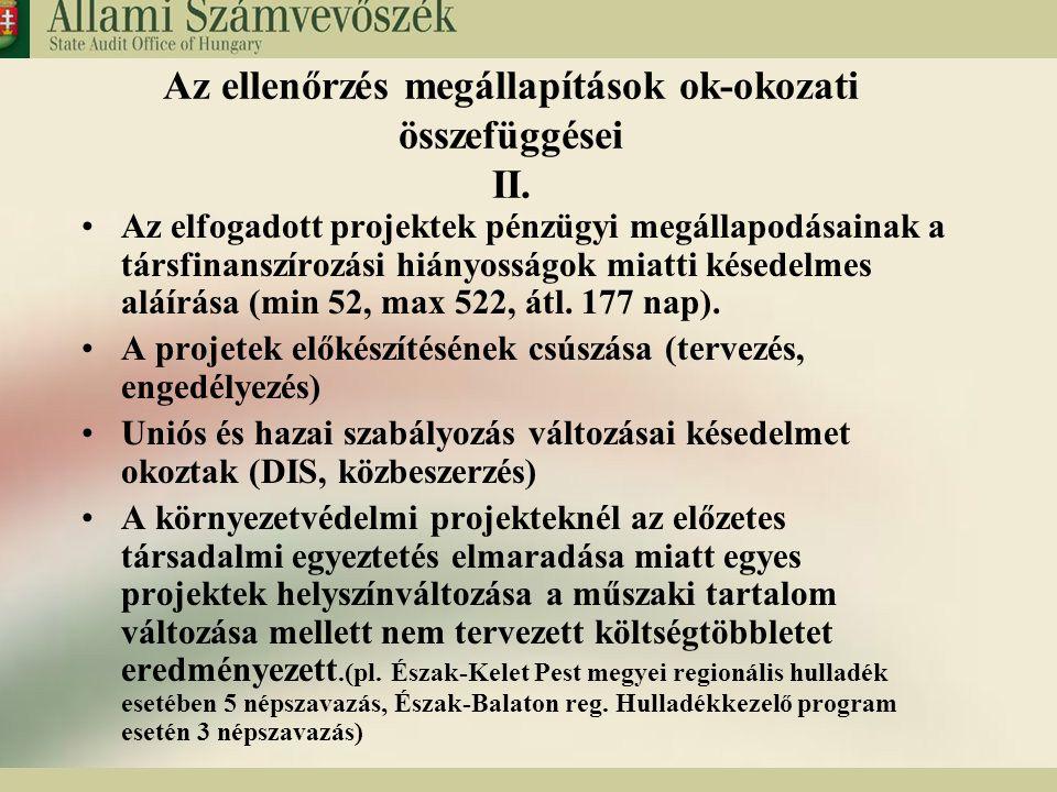 7 Az ellenőrzés megállapítások ok-okozati összefüggései II. Az elfogadott projektek pénzügyi megállapodásainak a társfinanszírozási hiányosságok miatt