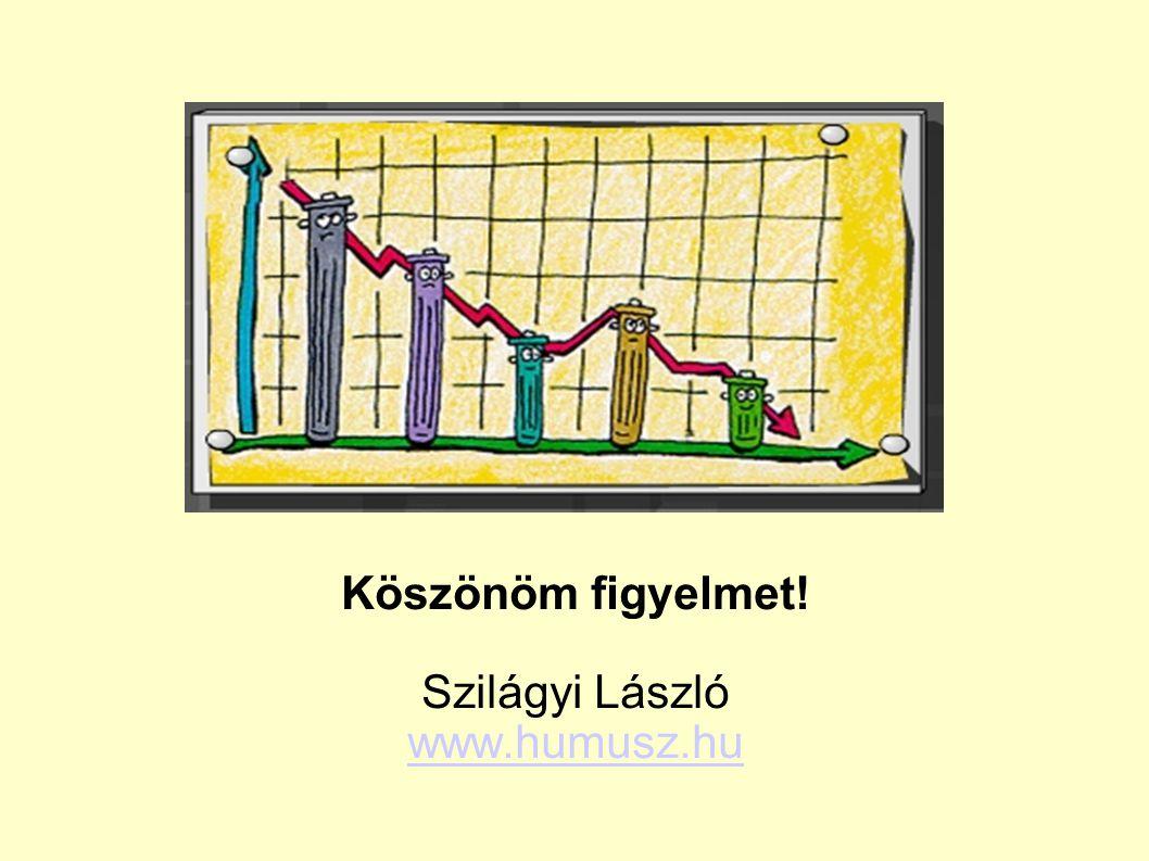 Köszönöm figyelmet! Szilágyi László www.humusz.hu