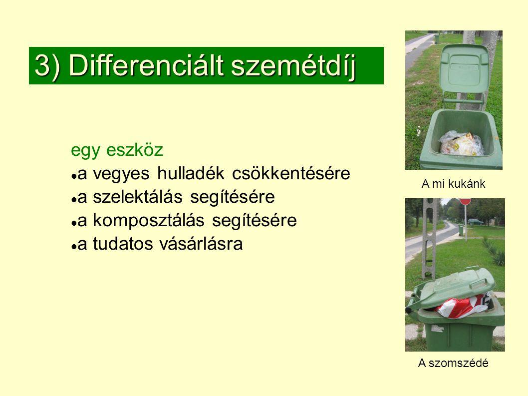 egy eszköz a vegyes hulladék csökkentésére a szelektálás segítésére a komposztálás segítésére a tudatos vásárlásra 3) Differenciált szemétdíj A mi kuk