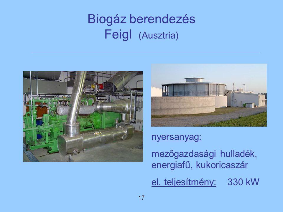 17 Biogáz berendezés Feigl (Ausztria) nyersanyag: mezőgazdasági hulladék, energiafű, kukoricaszár el.